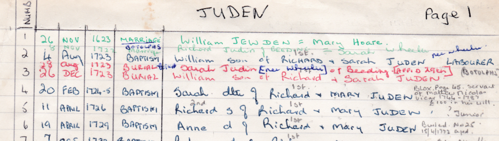Juden surname page
