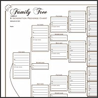 Family Tree Chart; Compact 8 Generation Pedigree Chart